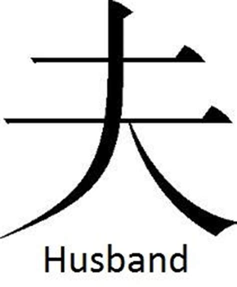 How to write names in chinese letters expocarfo Images